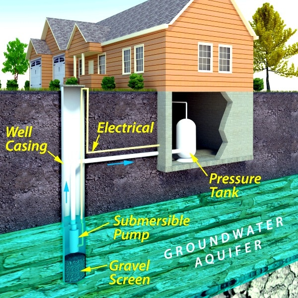 abbotsford water well diagram